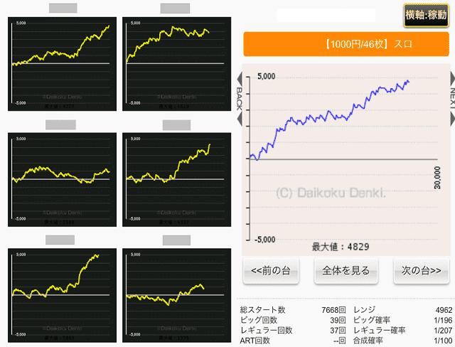 アップ グラフ ディスク 6